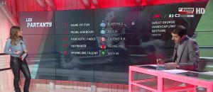 Amélie Bitoun dans un Jour aux Courses - 04/01/17 - 06