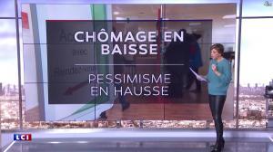 Bénédicte Le Chatelier dans le Club Le Chatelier - 13/02/20 - 02