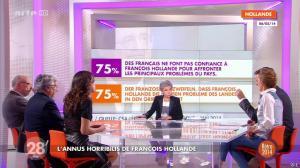 Anna Cabana et Nadia Daam dans 28 Minutes - 19/12/14 - 01
