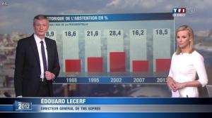 Laurence Ferrari lors de la Soirée Electorale - 22/04/12 - 01