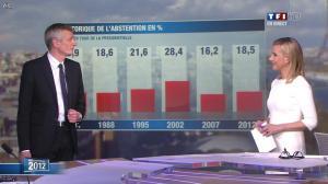 Laurence Ferrari lors de la Soirée Electorale - 22/04/12 - 03