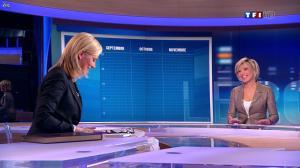 Evelyne Dhéliat et Laurence Ferrari dans la Meteo de 20h - 01/12/11 - 04