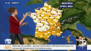 Fanny Agostini à la Météo de BFM TV - 06/06/17 - 07