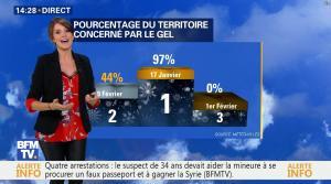 Fanny Agostini à la Météo de BFM TV - 10/02/17 - 15