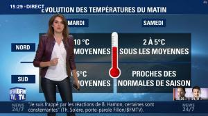 Fanny Agostini à la Météo de BFM TV - 23/01/17 - 36
