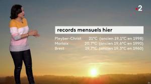 Anais Baydemir à la Météo de Midi - 25/02/19 - 01