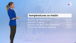 Chloé Nabédian à la Météo de Midi - 06/09/19 - 02